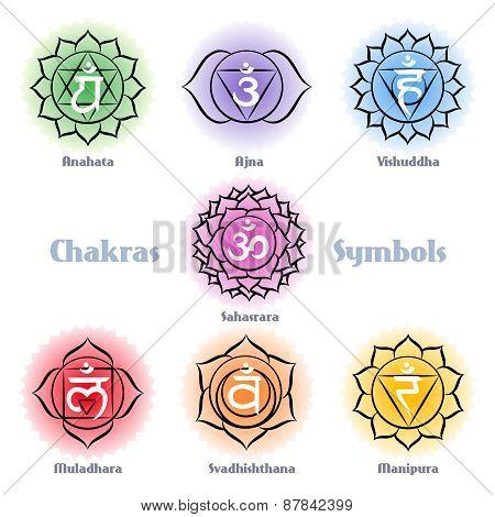 Chakras symbols vector set