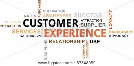 word cloud - customer experience