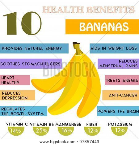 10 Health Benefits Information Of Bananas. Nutrients Infographic,  Vector Illustration. - Stock Vect