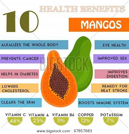 10 Health Benefits Information Of Mangos. Nutrients Infographic,  Vector Illustration. - Stock Vecto