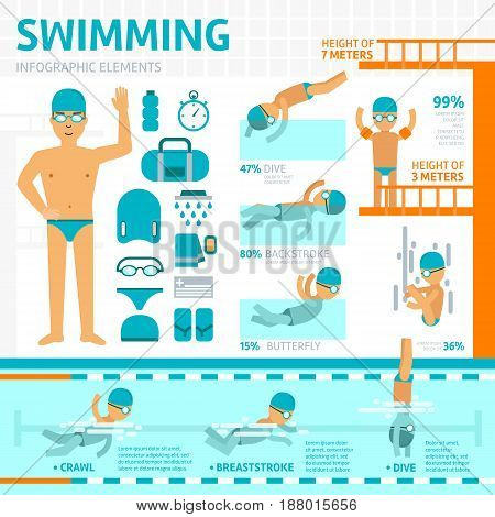Swimming pool flat infographic elements and types of swim backstroke, butterfly, crawl, breaststroke, dive vector stock illustration. Man in the pool vector