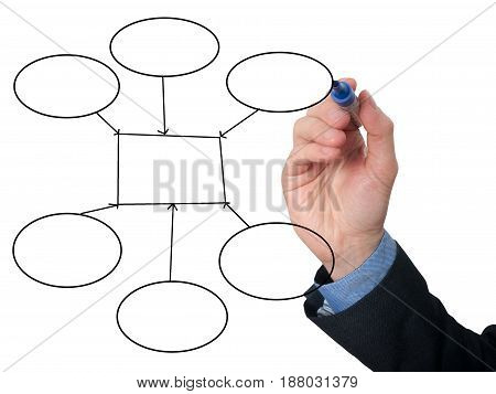 Businessman Hand Drawing Blank Flow Chart With Marker On Transparent Wipe Board