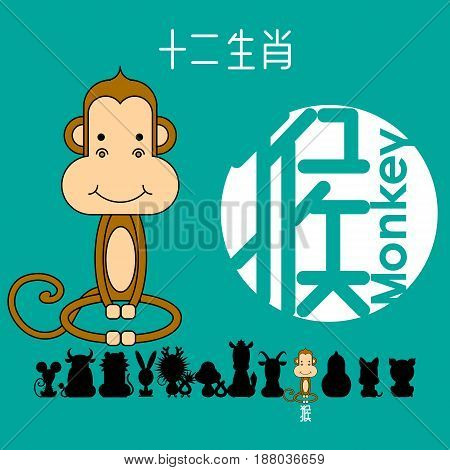 Chinese zodiac sign monkey with Chinese character