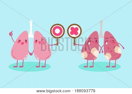 cute cartoon lung take circle and cross signs on green background