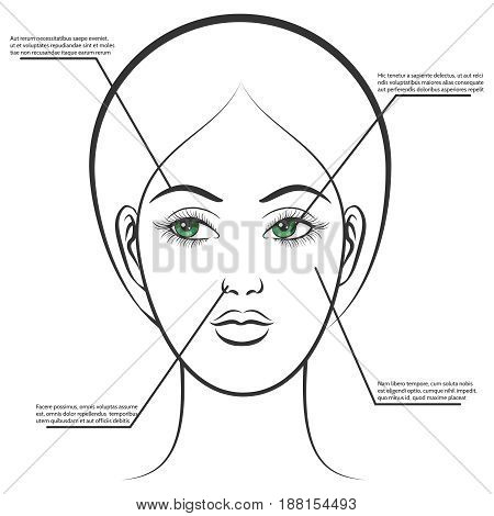 Female face information poster vector illustration. Woman with green eyes isolated on white