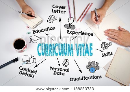Curriculum Vitae Concept. The meeting at the white office table.
