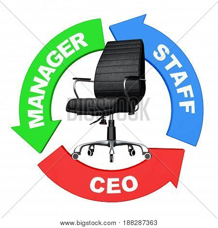 Career from Staff to CEO Concept. Arrows with Staff Manager and CEO Sign around Black Leather Boss Office Chair on a white background. 3d Rendering.