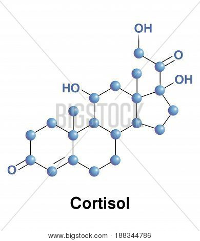 Cortisol is a steroid hormone, in the glucocorticoid class of hormones, when used as a medication, it is known as hydrocortisone.