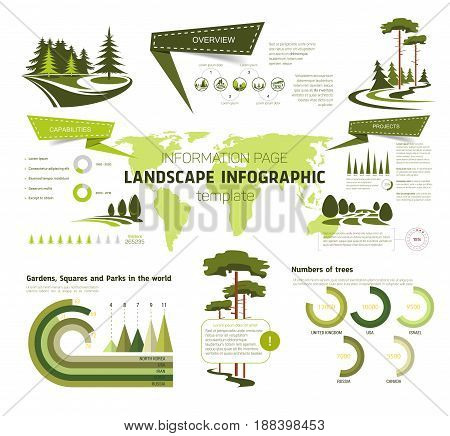 Landscape design infographic. Information page template with graph, chart and map of statistical data about numbers of trees, park, garden and forest per country with icons of green nature landscape
