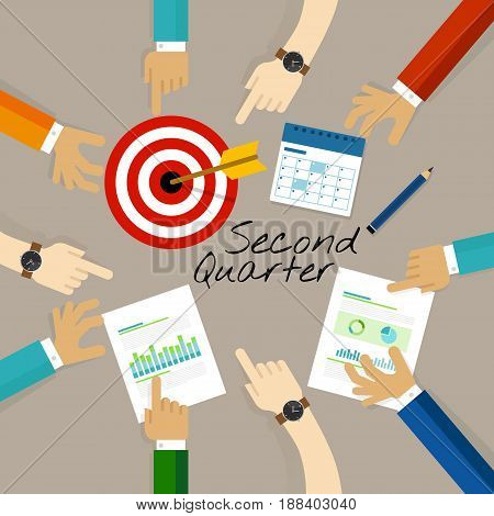 second quarter business report target corporate financial result vector