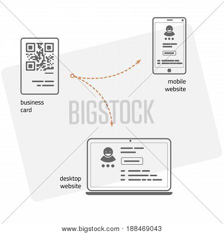A business card with QR code is a quick access to a mobile website and a website for a desktop computer. Infographics. Editable eps10 Vector. Transparent background.