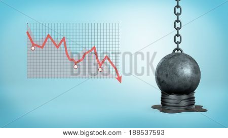 A large wrecking ball sitting on a pressed down oil barrel beside a chart with a downward statistic arrow. Oil and gas business. Losses and failure. Bankruptcy and market bust.