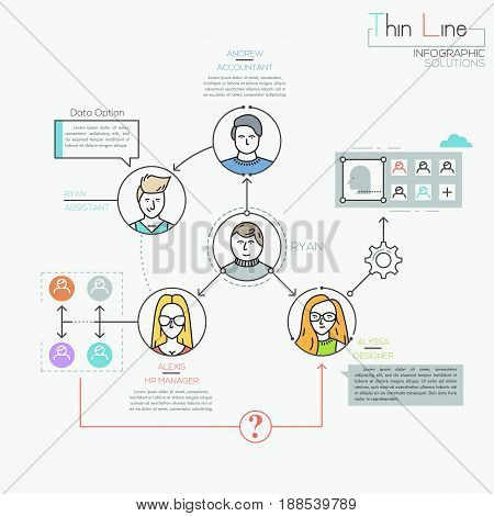 Creative infographic design template. Human characters connected by arrows and text boxes. Social network diagram concept. Vector illustration in thin line style for presentation, corporate website.