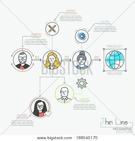 Infographic design layout. Cartoon characters connected by arrows, text boxes and pictograms. Corporate structure and production chain concept. Vector illustration in thin line style for website.