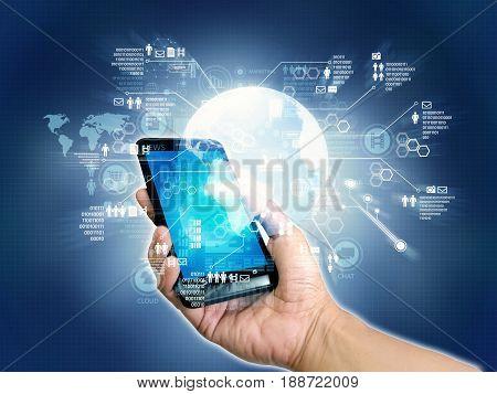 Internet Smartphone