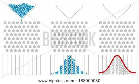 Galton box and normal distribution with red Gaussian bell curve. Bean machine, also quincunx, device to demonstrate the central limit theorem in mathematics. Illustration on white background. Vector.