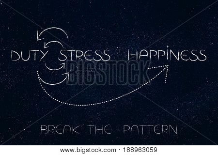 Duty And Stress Cycle Being Stopped By Happiness