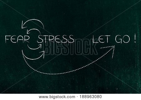 Fear And Stress Cycle Being Stopped To Let Go