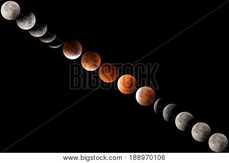 Total lunar eclipse sequence with a blood moon