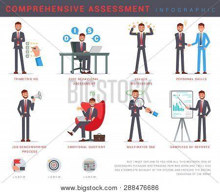 Flat Banner Comprehensive Assessment Infographic. Vector Illustration On White Background. Recruitme