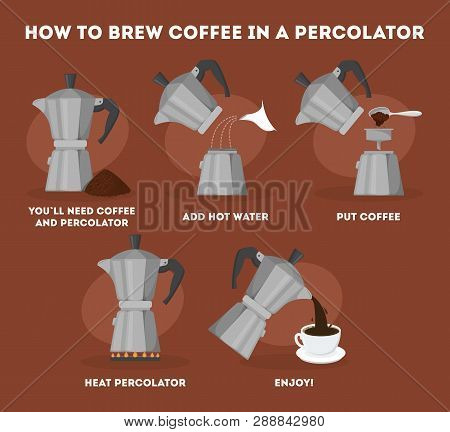 How to make coffee drink in percolator poster