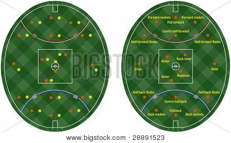 Australian Rules Football Pitches