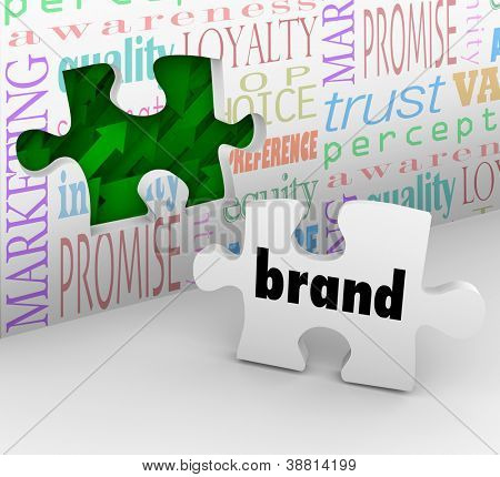 A puzzle piece with the word Brand is your final answer completing your marketing strategy to build awareness and customer loyalty