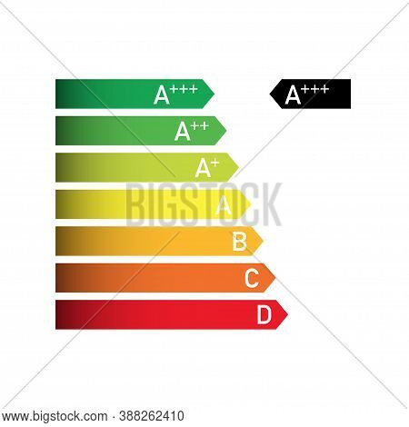 Energy Saving Efficiency Icon. House Chart Graph Vector. Bulb Class Certificate. Building, Home Rati