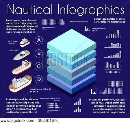 Infographics Nautical Geological And Underground Layers Of Soil Under The Isometric