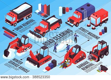 Isometric Cleaning Road Horizontal Composition With Infographic Elements Flowchart Lines And Clearin