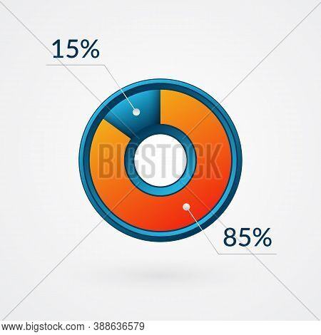 85 15 Percent Isolated Pie Chart. Percentage Vector. Infographic  Blue And Orange Gradient Icon. Cir