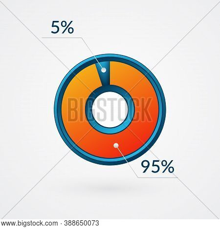 95 5 Percent Isolated Pie Chart. Percentage Vector. Infographic  Blue And Orange Gradient Icon. Circ
