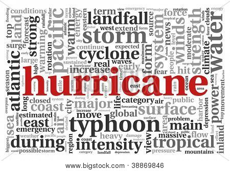 Hurricane concept in word tag cloud on white