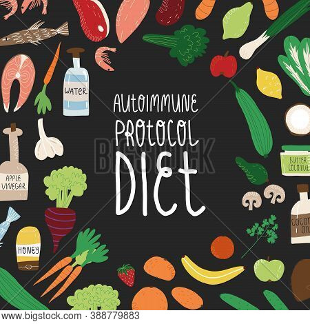 Autoimmune protocol diet banner. The vegetables, fruits, meat and seafood allowed on AIP nutrition and lettering.