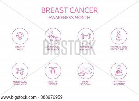 Breast Cancer Awareness Month. Decrease Risk Of Breast Cancer Line Icon Set. Medical Examination. On