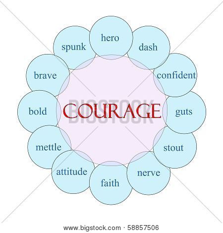 Courage Circular Word Concept