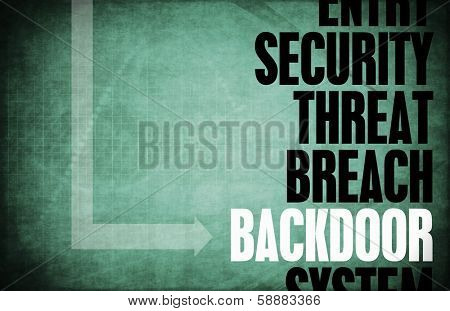 Backdoor Entry Computer Security Threat and Protection poster