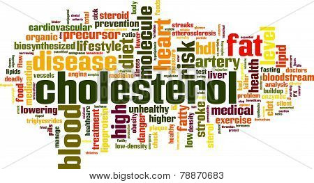 Cholesterol Word Cloud