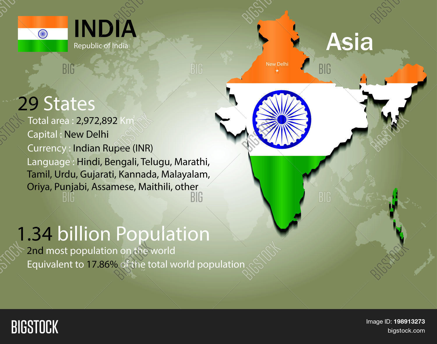 India World Map Vector & Photo (Free Trial) | Bigstock