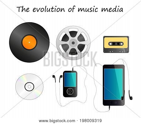 Music storage devices - vinyl record, tape reel, compact tape cassette, CD and mp3 player. Audio recording devices.