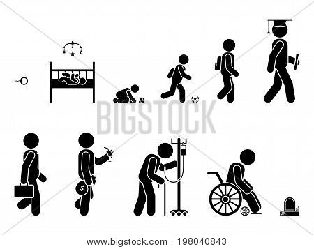 Life cycle of a person's growing from birth to death. Living path pictogram. Vector illustration of process of human aging on white background