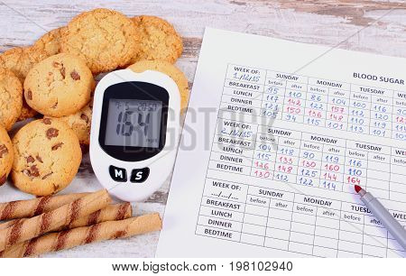 Glucometer, Heap Of Cookies And Medical Form, Concept Of Checking Sugar Level