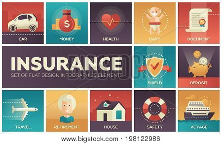Types of Insurance - modern vector line design icons set with gradient colors. Health, money, document, shield, deposit, travel, safety, vehicle, retirement, pregnancy