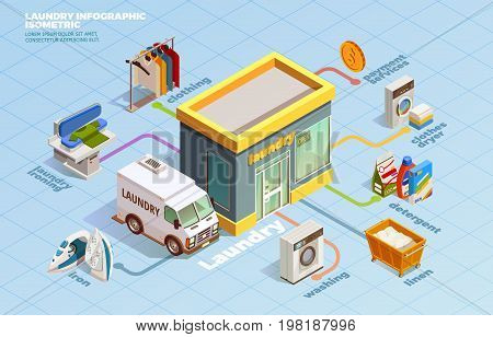 Laundry room isometric infohraphics with facilities for washing drying and cleaning clothes vector illustration