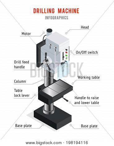 Drilling machine infographics with isometric image of driller and text descriptions for appropriate nuts and bolts vector illustration