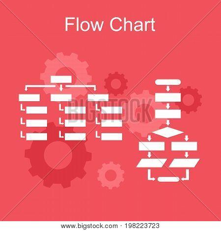 Flow chart concept illustration. Flow chart for development process.