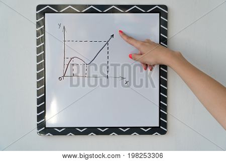 A girl shows a graph on a white board. Female hand against a white board.