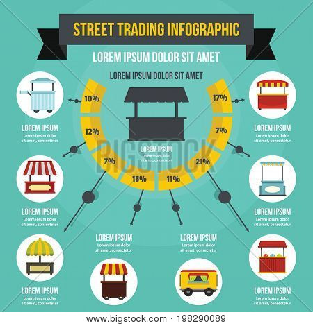 Street trading infographic banner concept. Flat illustration of street trading infographic vector poster concept for web