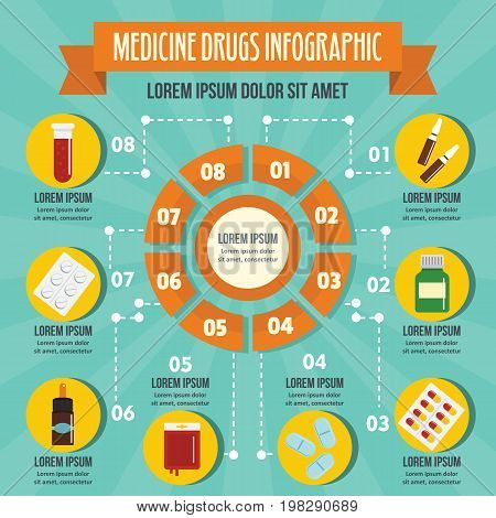 Medicine drugs infographic banner concept. Flat illustration of medicine drugs infographic vector poster concept for web