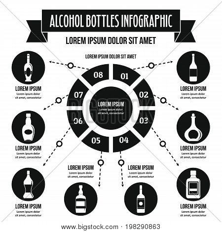 Alcohol bottles infographic banner concept. Simple illustration of alcohol bottles infographic vector poster concept for web